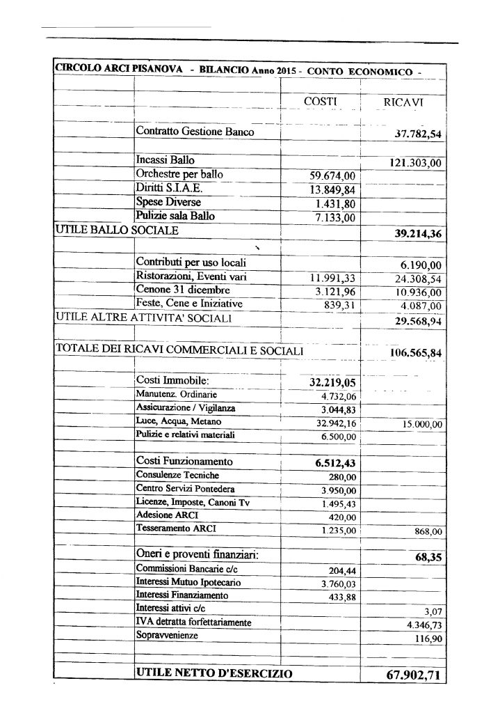 bilancio 2015.pdf_2